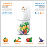 Vitamin A Chart Diagram Health And Medical Infographic Royalty Free Stock Photo