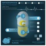 Vitamin- Cpillen-Kapsel-Gesundheit und medizinisches Infographic Infocharts Lizenzfreie Stockbilder
