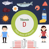 Vitamin D infographic. Vitamin D and vector set of vitamin D rich foods. Healthy lifestyle and diet concept Royalty Free Stock Photography