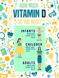 Vitamin D posters-08. How much vitamin D do you need. Vertical poster with useful facts and infographic. Editable vector illustration in bright colors. Medicine stock illustration