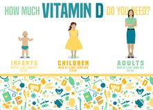 Vitamin D posters-07. How much vitamin D do you need. Horizontal poster with useful facts and infographic. Editable vector illustration in bright colors vector illustration