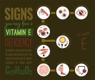 Vitamin E deficiency. Icons image. Editable vector illustration in a shape of E letter with useful information on a dark brown background. Medical, healthcare royalty free illustration