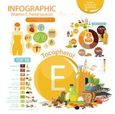 Vitamin E or Tocopherol. Food sources. Infographics `Vitamin E or Tocopherol.` Food sources. ` Top 10 natural organic vegetables, fruits, berries, cereals and Stock Photos
