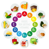Vitamin food sources. Colorful wheel chart with food icons. Healthy eating and healthcare concept. Vector Stock Photo