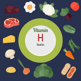 Vitamin H infographic Royalty Free Stock Photography