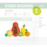 Vitamin infographic Lizenzfreie Stockfotos
