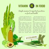 Vitamin K in Food. Vertical layout with different food, containing vitamin K: vegetables, greens, fruits, oils. Medical, healthcare and dietary concept. Vector Royalty Free Stock Photo