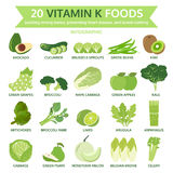 20 vitamin k foods, info graphic, food vector. Illustration Royalty Free Stock Image