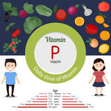 Vitamin P infographic. Vitamin P and vector set of vitamin P rich foods. Healthy lifestyle and diet concept. Niacin. Daily dose of vitamin P Stock Photo