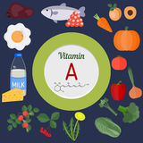 Vitamin A or Retinol infographic Royalty Free Stock Images