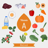 Vitamin A or Retinol infographic Royalty Free Stock Image