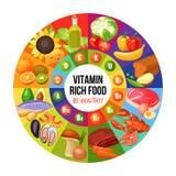 Vitamin Rich Food Infographics royaltyfri illustrationer
