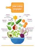 Vitamin salad Royalty Free Stock Photography