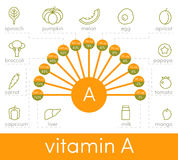 Vitamin A  Royalty Free Stock Photography