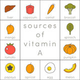 Vitamin A  Royalty Free Stock Image