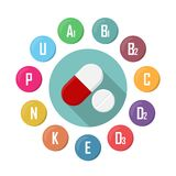 Vitamin supplement icons. Diet infographic poster. Pill vector illustration Royalty Free Stock Photos