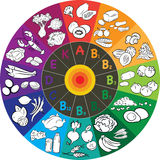 Vitamin Wheel Royalty Free Stock Photography