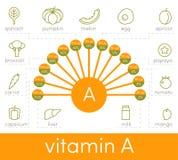 Vitamina A Fotografia Stock Libera da Diritti