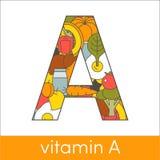 Vitamina A Immagini Stock