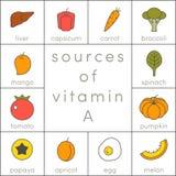 Vitamina A Immagine Stock Libera da Diritti