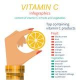 Vitamina C, infographics illustrazione di stock