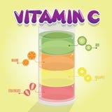 Vitamina C no grupo infographic do suco Foto de Stock Royalty Free
