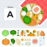 Vitamina A dei prodotti Fotografia Stock Libera da Diritti