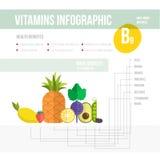 Vitamina infographic Foto de archivo libre de regalías