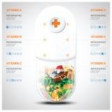 Vitamina y comida de la nutrición con el diagrama de carta de la cápsula de la píldora Infog Foto de archivo libre de regalías