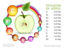 Vitaminas em Apple ilustração stock