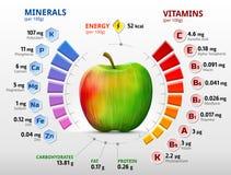 Vitaminas y minerales de la manzana Imágenes de archivo libres de regalías