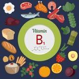 Vitamine B1 of infographic Thiamine royalty-vrije illustratie
