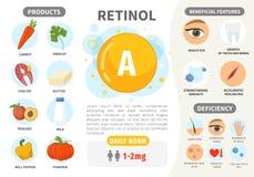 Vitamine A d'Infographics illustration libre de droits