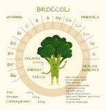 Vitamine e minerali Immagine Stock Libera da Diritti