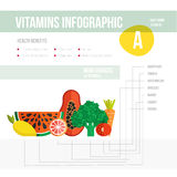 Vitamine infographic Royalty Free Stock Photography
