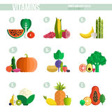 Vitamine infographic Royalty Free Stock Photo