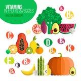 Vitamine infographic Stock Photos