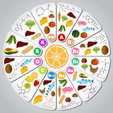 Vitamine insieme Infographics Immagini Stock