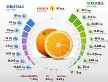 Vitaminen en mineralen van oranje fruit Royalty-vrije Stock Foto's