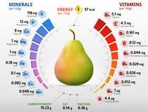 Vitaminen en mineralen van perenfruit Stock Foto