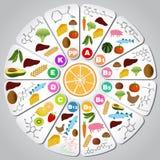 Vitaminen reeks Infographics Stock Afbeeldingen
