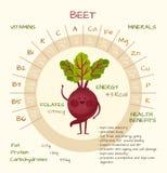 Vitaminer och mineraler Arkivfoto