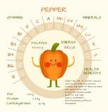 Vitaminer och mineraler Arkivfoton