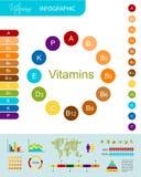 Vitaminer som är infographic för din design stock illustrationer