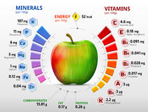 Vitamins And Minerals Of Apple Royalty Free Stock Images