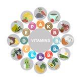 Vitamins. Daily vitamins . Flat style icon royalty free illustration