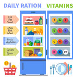 Vitamins in food. Daily ration Stock Image