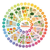 Vitamins food sources royalty free illustration