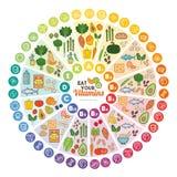 Vitamins food sources Stock Image