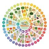 Vitamins food sources Stock Photos